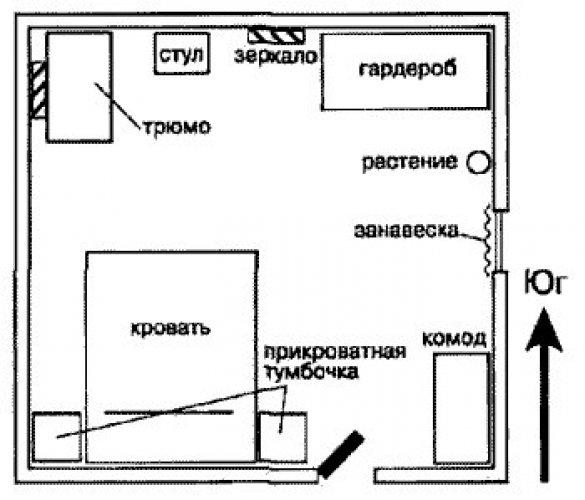 Готовый вариант планировки и дизайна обычной двухкомнатной квартиры